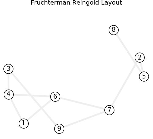 Paths from source to target in a graph | dummerAugust